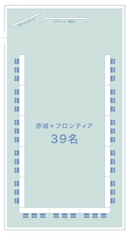 赤城&フロンティア(コの字)